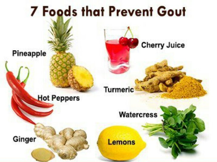 foods to eat to reduce uric acid
