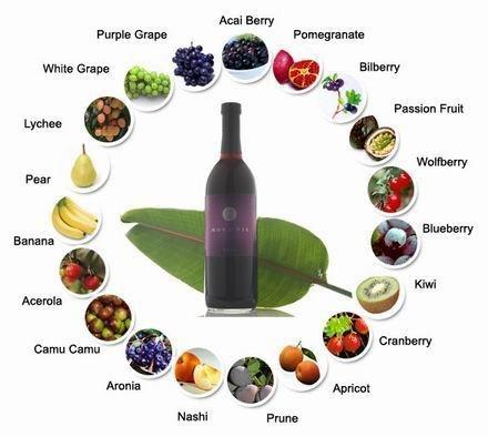 food herbs that lower cholesterol
