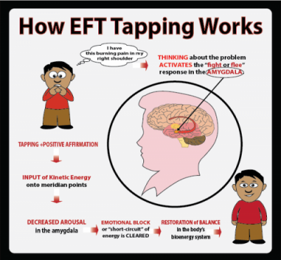 eft tapping therapy