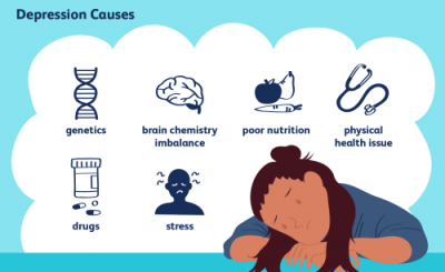 causes of clinical depression