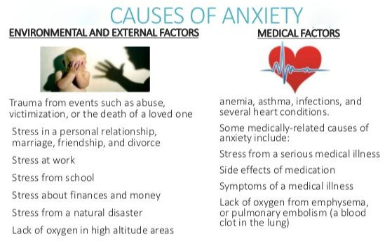 causes of anxiety attacks