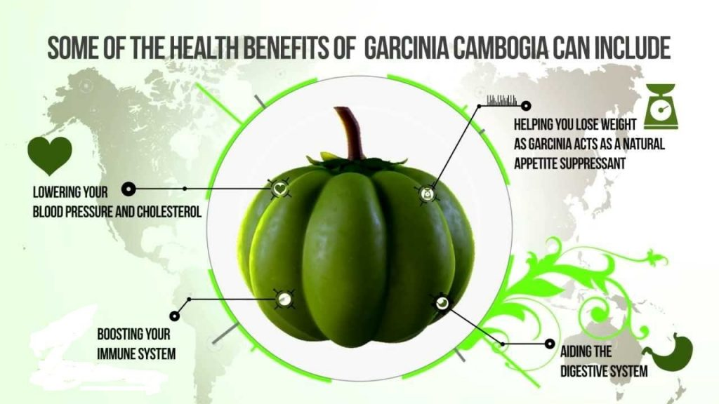 garcinia cambogia and colon cleanse