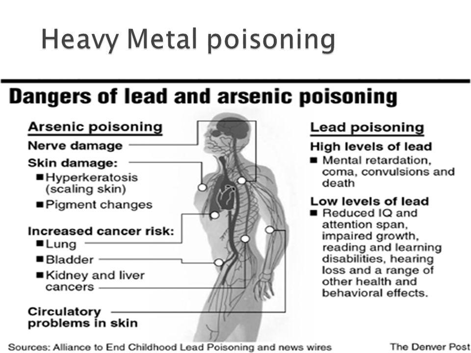 detox heavy metals