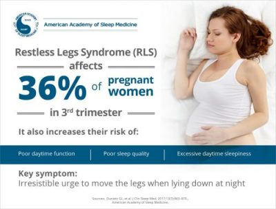 Restless Legs Syndrome with Pregnancy