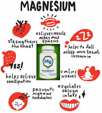 magnesium for depression and anxiety